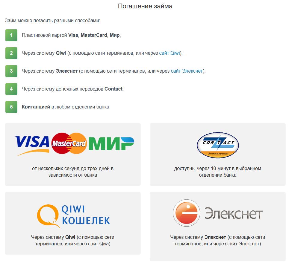 Совкомбанк какие документы для оформления кредита