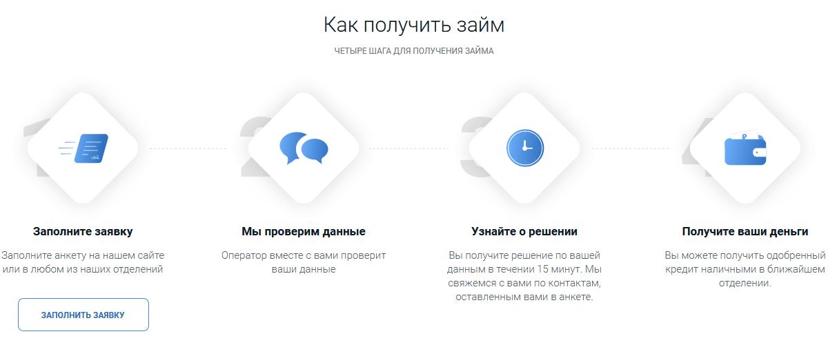 Андрей картавцев лучшее скачать бесплатно