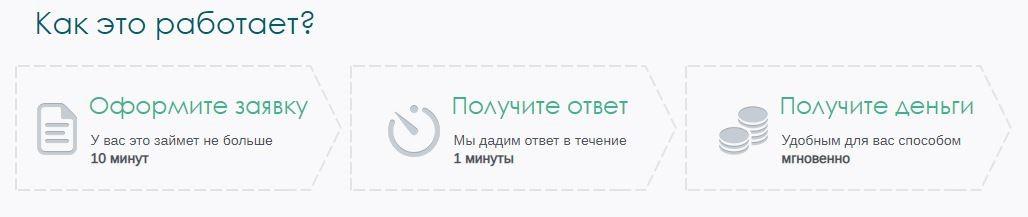 займет не более 10 пао сбербанк россии среднерусский банк бик