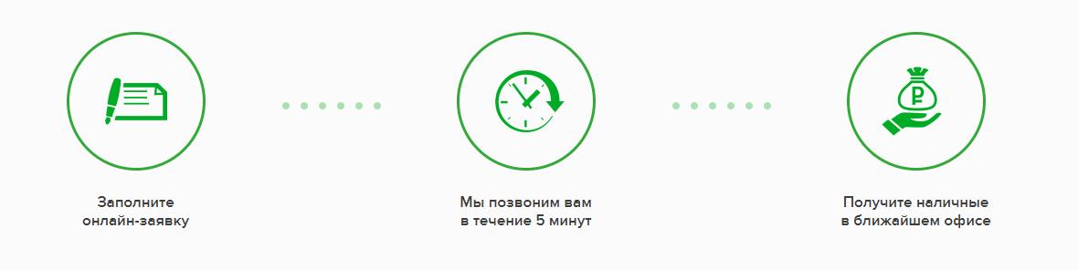 онлайн погашение кредита хоум банк